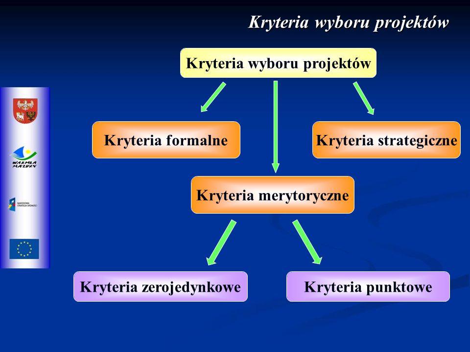 Kryteria wyboru projektów Kryteria formalne Kryteria merytoryczne Kryteria strategiczne Kryteria zerojedynkoweKryteria punktowe