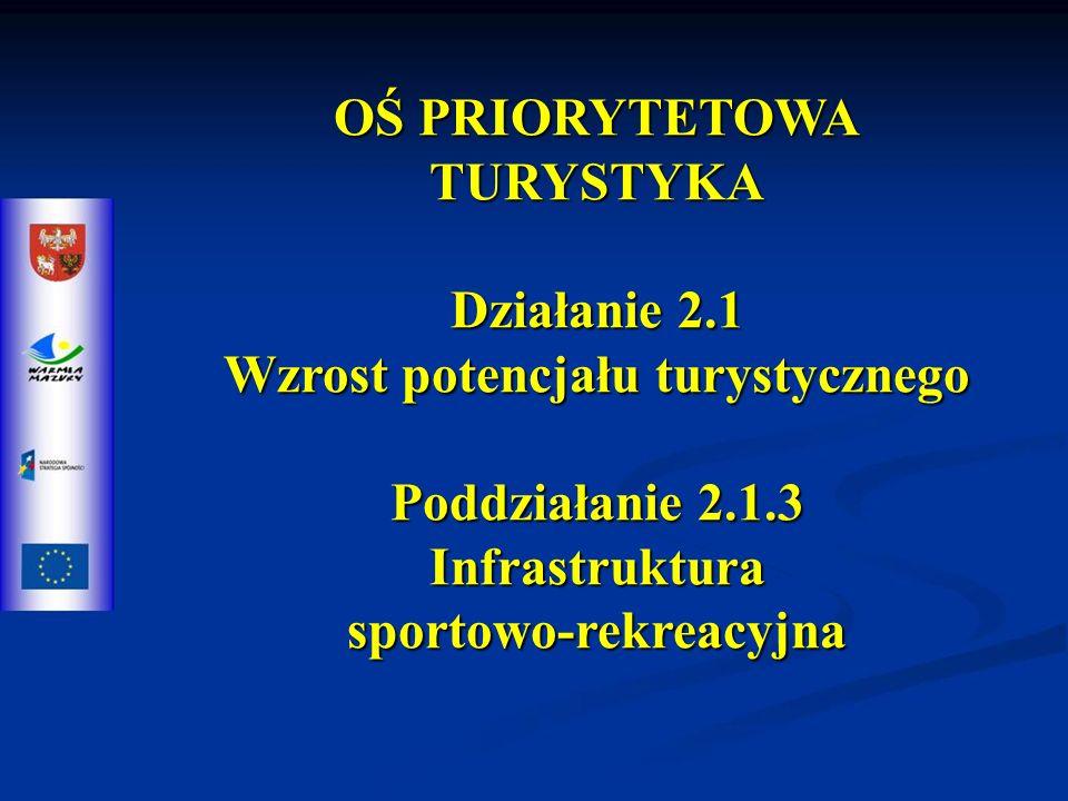 OŚ PRIORYTETOWA TURYSTYKA Działanie 2.1 Wzrost potencjału turystycznego Poddziałanie 2.1.3 Infrastruktura sportowo-rekreacyjna