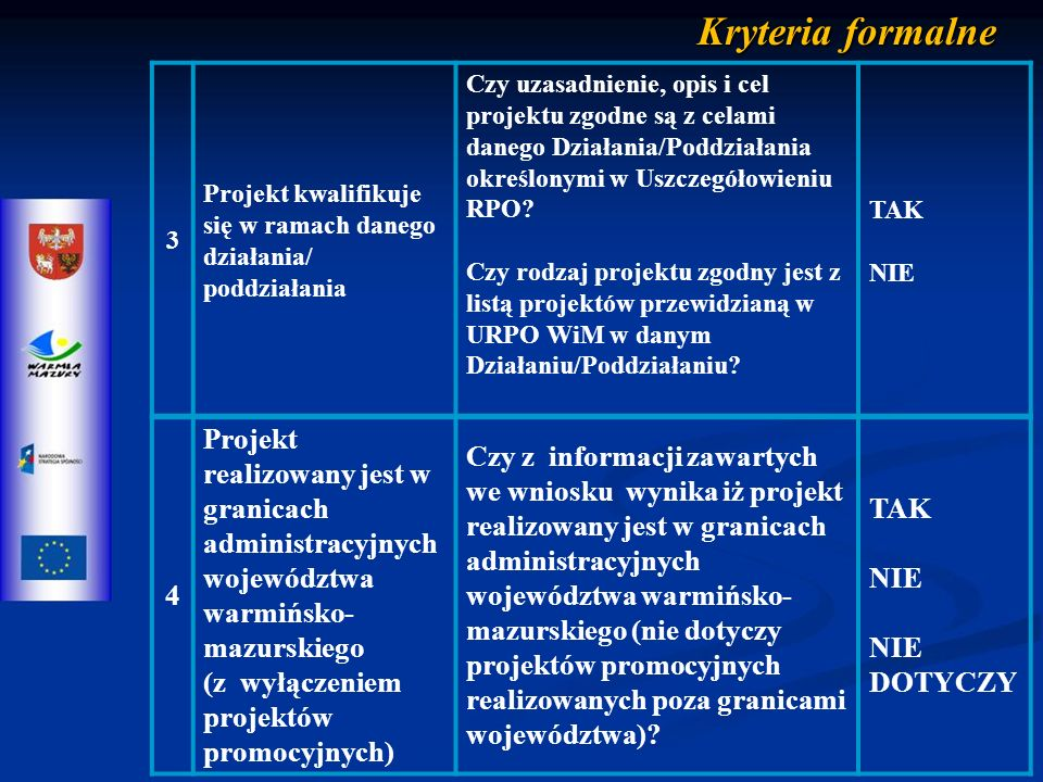 Kryteria merytoryczne punktowe LP.KRYTERIUM SKALA PUNKTOWA WAGAOPIS KRYTERIUM 1.