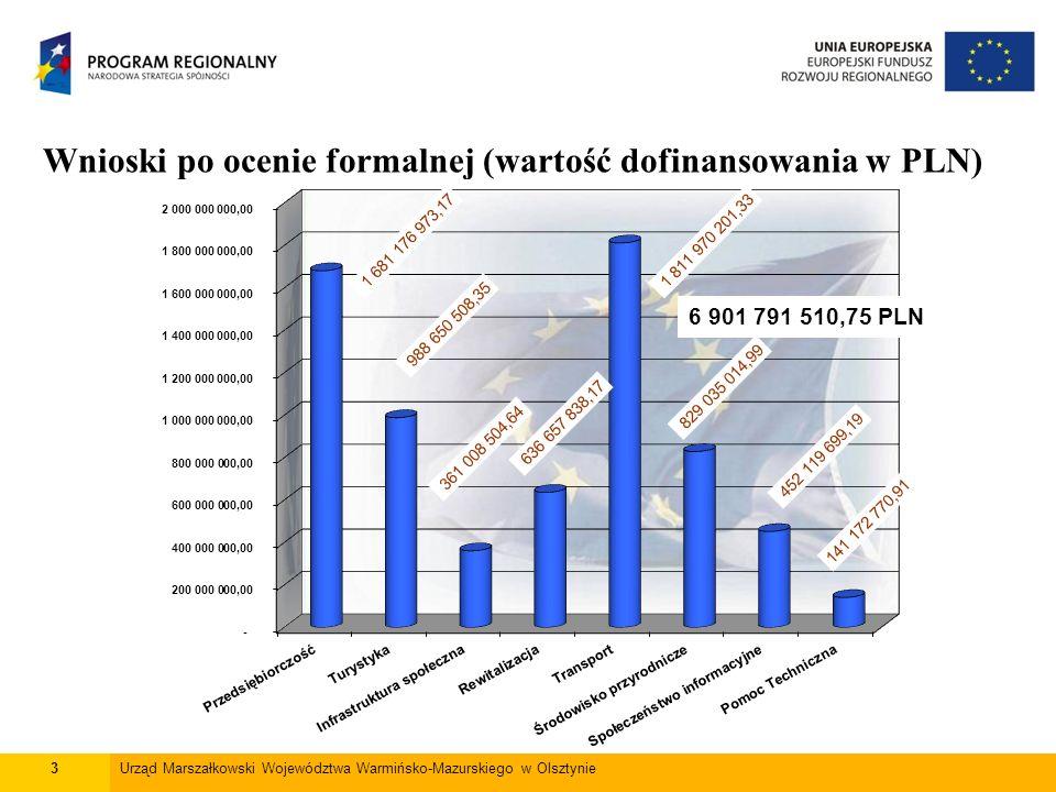 14Urząd Marszałkowski Województwa Warmińsko-Mazurskiego w Olsztynie Wartość dofinansowania podpisanych umów (z UE w PLN) * 44