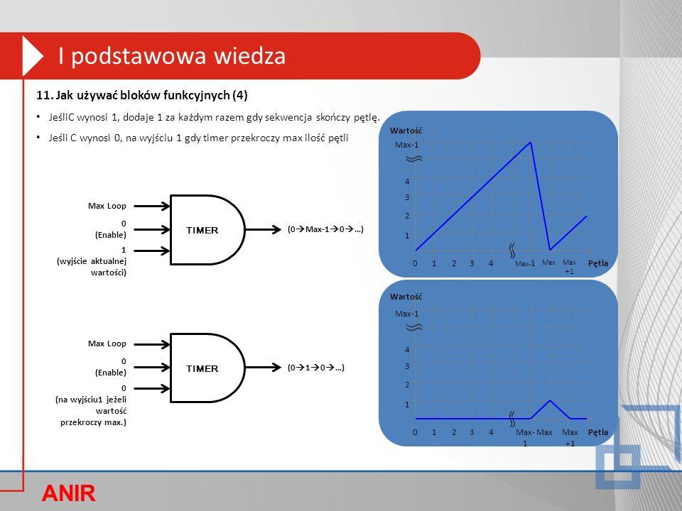 ANIR O I podstawowa wiedza TIMER (0  Max-1  0  …) 0 (Enable) Max Loop 1 (wyjście aktualnej wartości) TIMER 0 (Enable) Max Loop 0 (na wyjściu1 jeżeli wartość przekroczy max.) (0  1  0  …) 1 2Pętla34Max- 1 0MaxMax +1 2 3 4 Max-1 1 Wartość 1 2Pętla34 Max- 10 MaxMax +1 2 3 4 Max-1 1 Wartość 11.