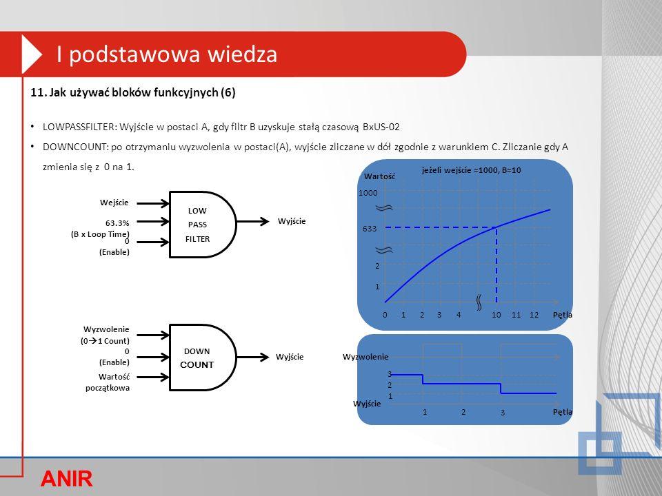ANIR O I podstawowa wiedza 63.3% (B x Loop Time) Wejście 0 (Enable) LOW PASS FILTER Wyjście 1 2Pętla341001112 2 633 1000 1 Wartość jeżeli wejście =1000, B=10 DOWN COUNT 0 (Enable) Wyzwolenie (0  1 Count) Wartość początkowa Wyjście Wyzwolenie Wyjście 2 3 Pętla 12 3 1 11.