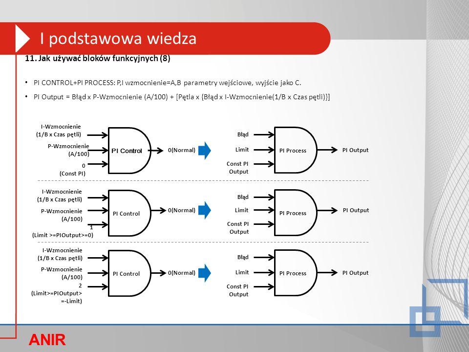 ANIR O PI Control I-Wzmocnienie (1/B x Czas pętli) P-Wzmocnienie (A/100) 0 (Const PI) PI Control I-Wzmocnienie (1/B x Czas pętli) P-Wzmocnienie (A/100) 1 (Limit >=PIOutput>=0) PI Control I-Wzmocnienie (1/B x Czas pętli) P-Wzmocnienie (A/100) 2 (Limit>=PIOutput> =-Limit) 0(Normal) PI Process Limit Błąd Const PI Output PI Process Limit Błąd Const PI Output PI Output PI Process Limit Błąd Const PI Output PI Output 0(Normal) 11.