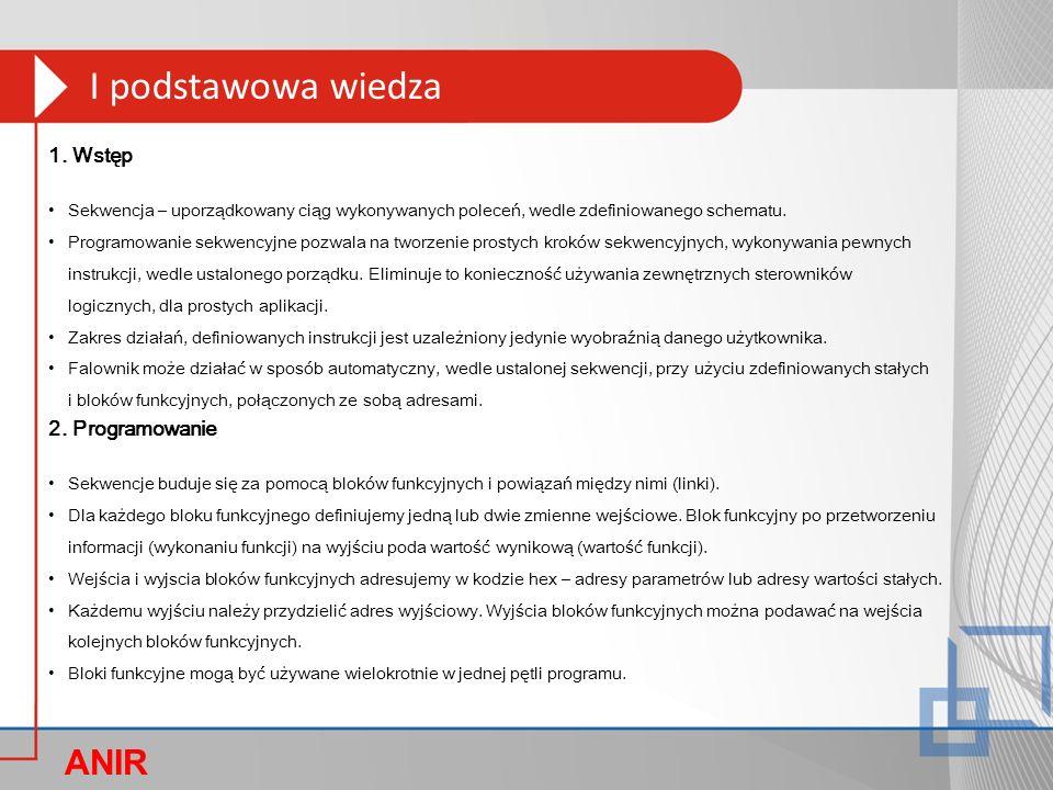 ANIRO Sp.z o.o. Chrobrego 64 87-100 Toruń, Poland Tel.