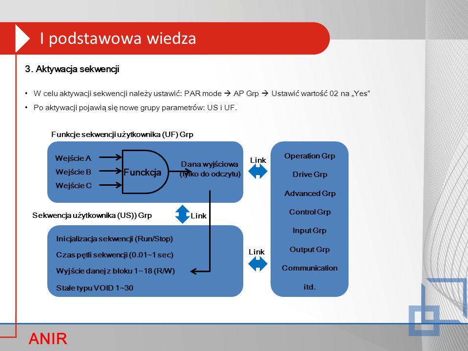 ANIR O 4.Start & opis parametrów Jak rozpocząć lub zatrzymać sekwencję użytkownika.