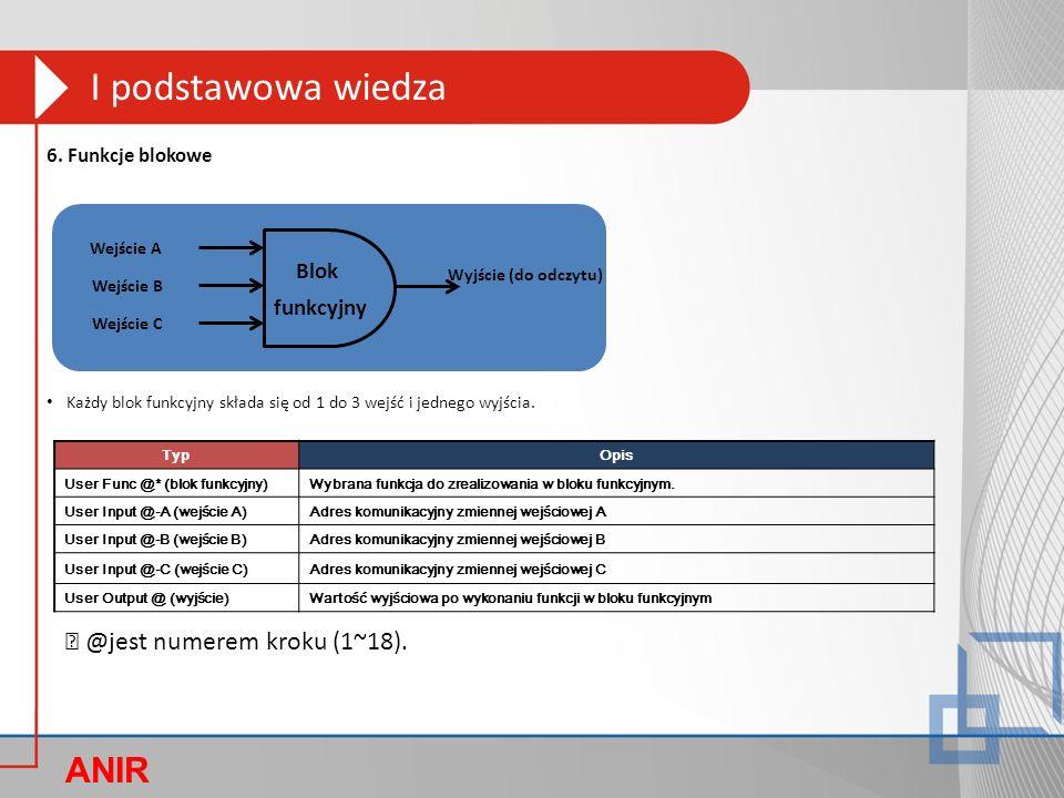 ANIR O Przykład 8.BITTEST (operacja testowania bitów) 8-1.