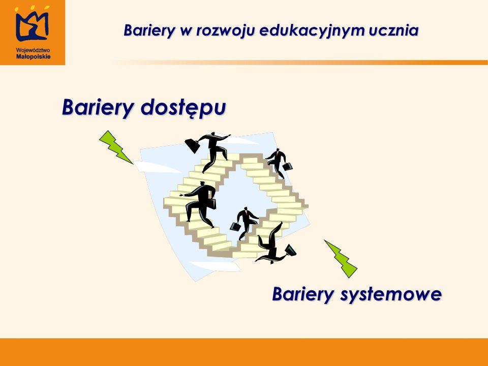Ograniczenia systemowe  niedokończony proces dostosowania infrastruktury edukacyjnej do potrzeb osób niepełnosprawnych 2) Bariery przestrzenno-lokalizacyjne 2) Bariery przestrzenno-lokalizacyjne  nierównomierne rozmieszczenie wyspecjalizowanych placówek i usług edukacyjnych - dostęp do edukacji /doradztwo edukacyjno-zawodowe, Centra Kształcenia Praktycznego, biblioteki specjalistyczne, ośrodki wychowawcze/ obniżenie motywacji do rozpoczęcia i kontynuowania obniżenie motywacji do rozpoczęcia i kontynuowania nauki nauki
