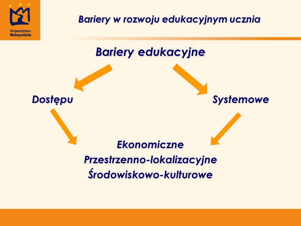 Bariery w rozwoju edukacyjnym ucznia Bariery edukacyjne Dostępu Systemowe EkonomicznePrzestrzenno-lokalizacyjneŚrodowiskowo-kulturowe