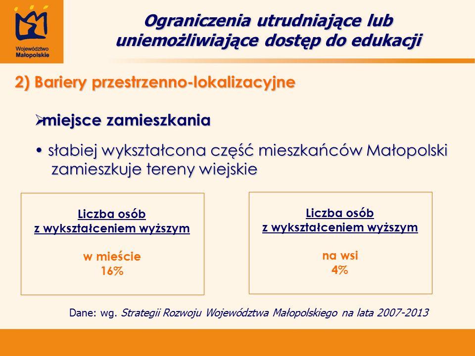 2) Bariery przestrzenno-lokalizacyjne 2) Bariery przestrzenno-lokalizacyjne  miejsce zamieszkania słabiej wykształcona część mieszkańców Małopolski słabiej wykształcona część mieszkańców Małopolski zamieszkuje tereny wiejskie zamieszkuje tereny wiejskie Liczba osób z wykształceniem wyższym w mieście 16% Liczba osób z wykształceniem wyższym na wsi 4% Dane: wg.