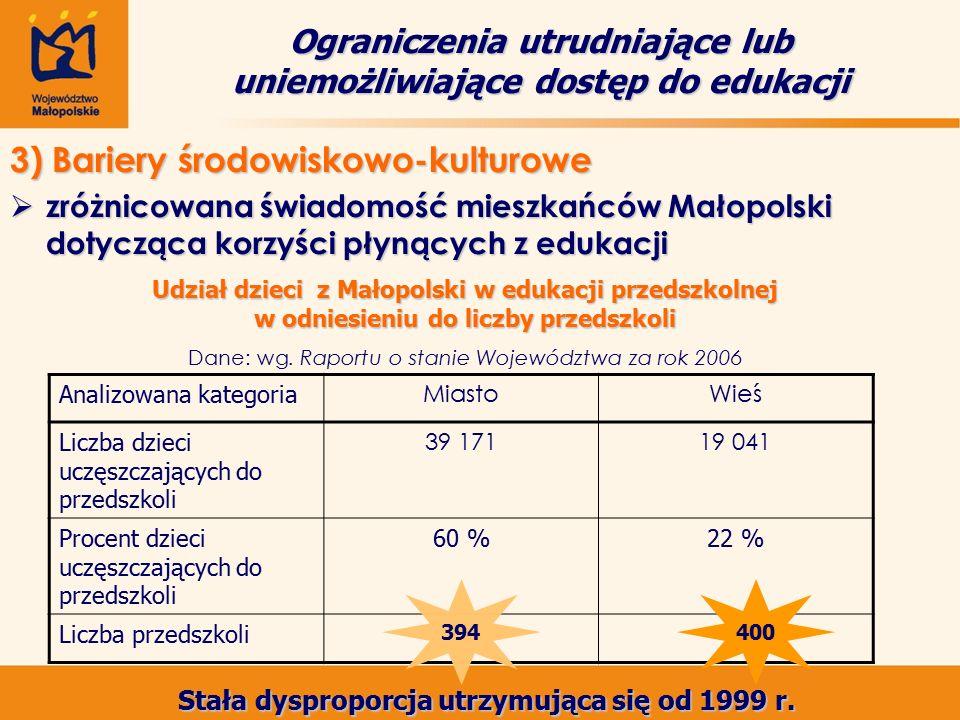 Ograniczenia utrudniające lub uniemożliwiające dostęp do edukacji 3) Bariery środowiskowo-kulturowe  zróżnicowana świadomość mieszkańców Małopolski dotycząca korzyści płynących z edukacji Analizowana kategoria MiastoWieś Liczba dzieci uczęszczających do przedszkoli 39 17119 041 Procent dzieci uczęszczających do przedszkoli 60 %22 % Liczba przedszkoli Stała dysproporcja utrzymująca się od 1999 r.