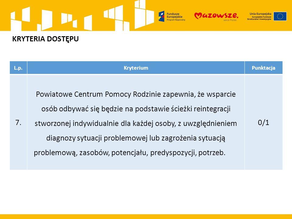 L.p.KryteriumPunktacja 7.