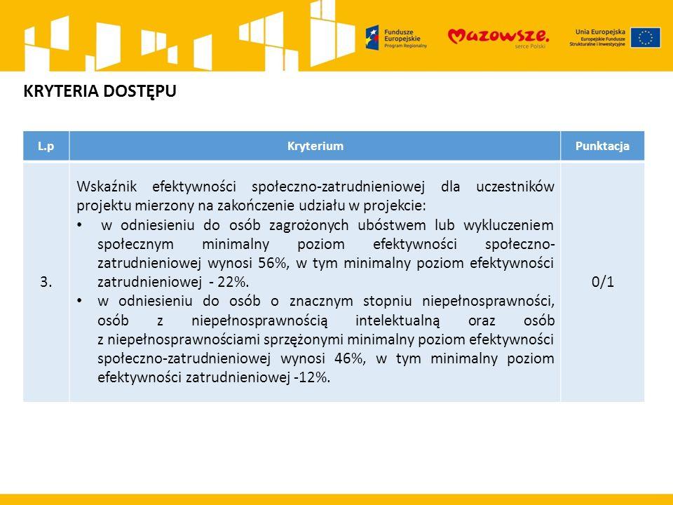 L.p.Kryterium Punktacja 4.4.