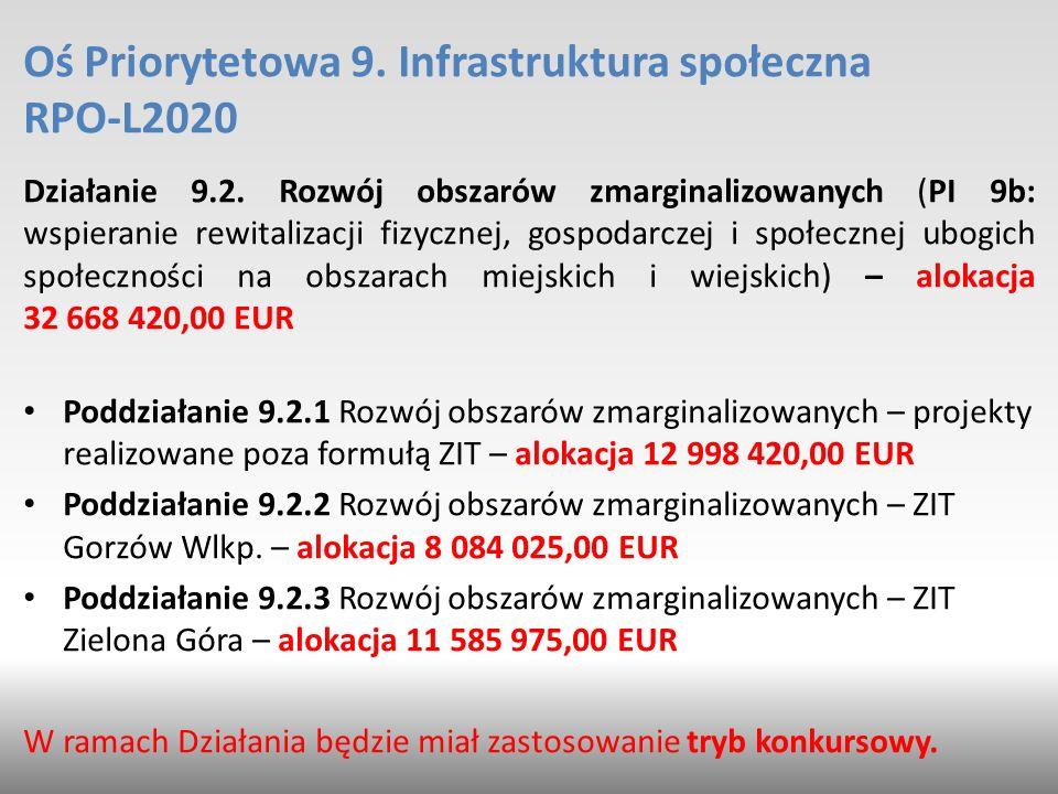 Oś Priorytetowa 9. Infrastruktura społeczna RPO-L2020 Działanie 9.2.