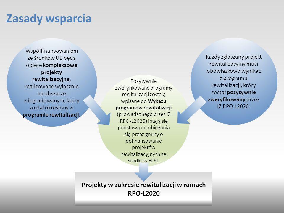Zasady wsparcia Projekty w zakresie rewitalizacji w ramach RPO-L2020 Współfinansowaniem ze środków UE będą objęte kompleksowe projekty rewitalizacyjne, realizowane wyłącznie na obszarze zdegradowanym, który został określony w programie rewitalizacji.