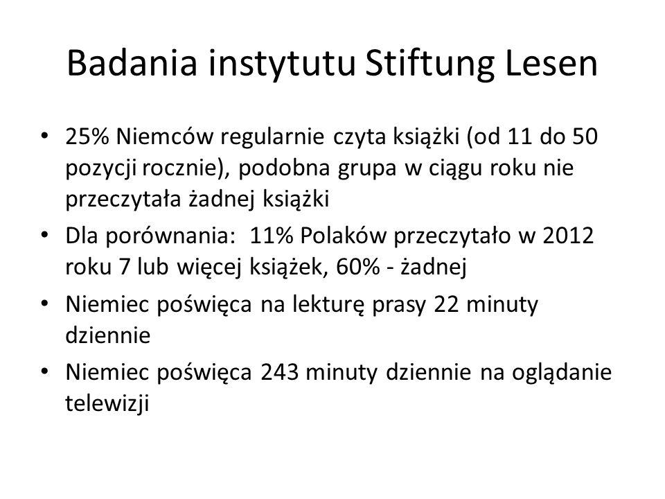 Badania instytutu Stiftung Lesen 25% Niemców regularnie czyta książki (od 11 do 50 pozycji rocznie), podobna grupa w ciągu roku nie przeczytała żadnej