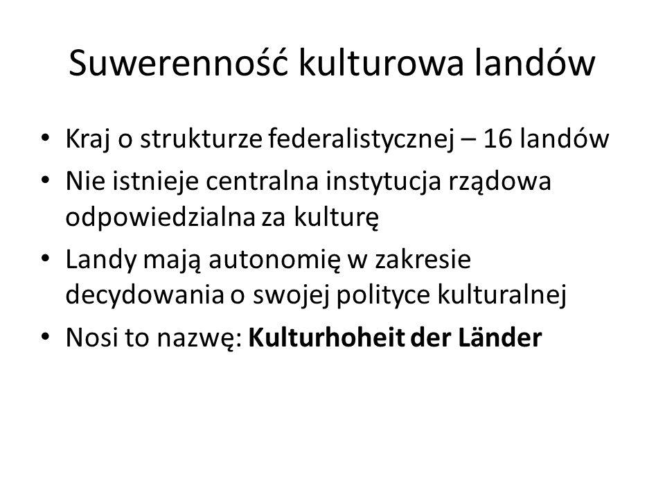 Suwerenność kulturowa landów Kraj o strukturze federalistycznej – 16 landów Nie istnieje centralna instytucja rządowa odpowiedzialna za kulturę Landy