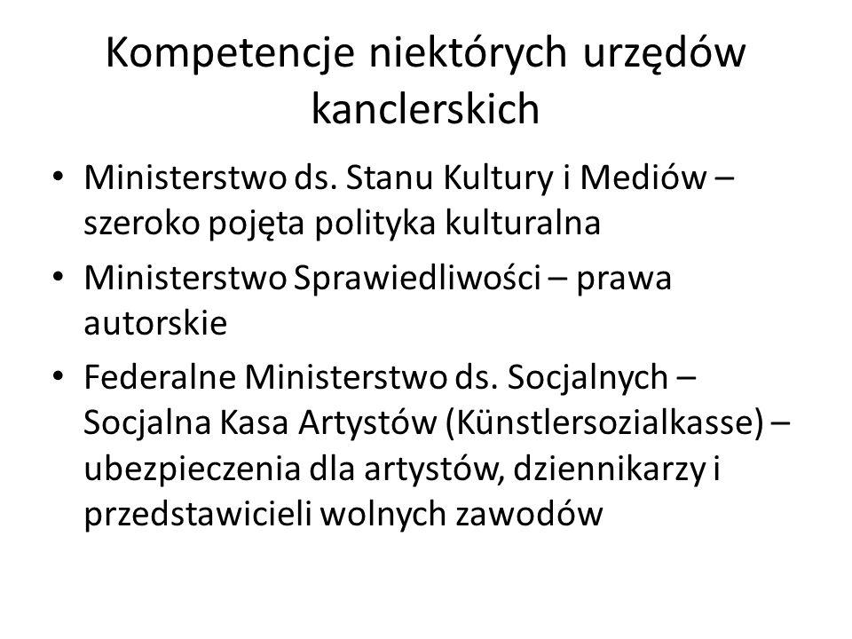 Kompetencje niektórych urzędów kanclerskich Ministerstwo ds. Stanu Kultury i Mediów – szeroko pojęta polityka kulturalna Ministerstwo Sprawiedliwości