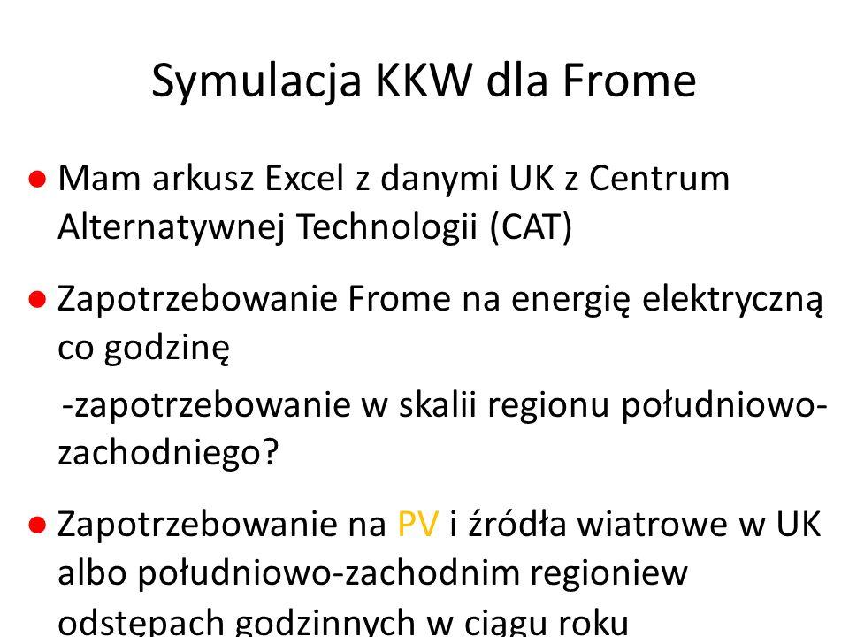 Symulacja KKW dla Frome ●Mam arkusz Excel z danymi UK z Centrum Alternatywnej Technologii (CAT) ●Zapotrzebowanie Frome na energię elektryczną co godzi