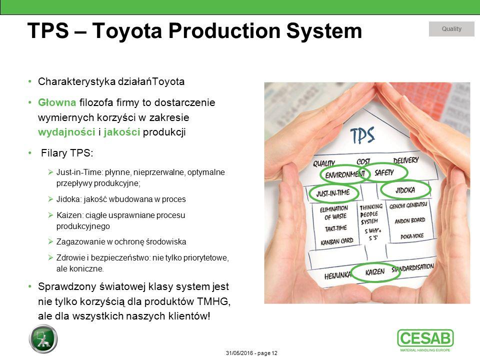 31/05/2016 - page 12 TPS – Toyota Production System Charakterystyka działańToyota Głowna filozofa firmy to dostarczenie wymiernych korzyści w zakresie wydajności i jakości produkcji Filary TPS:  Just-in-Time: płynne, nieprzerwalne, optymalne przepływy produkcyjne;  Jidoka: jakość wbudowana w proces  Kaizen: ciągłe usprawniane procesu produkcyjnego  Zagazowanie w ochronę środowiska  Zdrowie i bezpieczeństwo: nie tylko priorytetowe, ale koniczne.