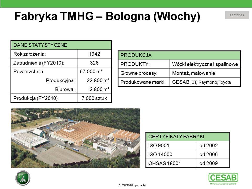 31/05/2016 - page 14 Fabryka TMHG – Bologna (Włochy) DANE STATYSTYCZNE Rok założenia:1942 Zatrudnienie (FY2010):326 Powierzchnia67.000 m² Produkcyjna:22.800 m² Biurowa:2.800 m² Produkcja (FY2010):7.000 sztuk PRODUKCJA PRODUKTY: Wózki elektryczne i spalinowe Główne procesy: Montaż, malowanie Produkowane marki: CESAB, BT, Raymond, Toyota CERTYFIKATY FABRYKI ISO 9001 od 2002 ISO 14000 od 2006 OHSAS 18001 od 2009 Factories