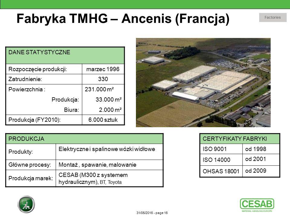 31/05/2016 - page 16 Fabryka TMHG – Ancenis (Francja) DANE STATYSTYCZNE Rozpoczęcie produkcji:marzec 1996 Zatrudnienie:330 Powierzchnia :231.000 m² Produkcja:33.000 m² Biura:2.000 m² Produkcja (FY2010):6.000 sztuk CERTYFIKATY FABRYKI ISO 9001 od 1998 ISO 14000 od 2001 OHSAS 18001 od 2009 PRODUKCJA Produkty: Elektryczne i spalinowe wózki widłowe Główne procesy: Montaż, spawanie, malowanie Produkcja marek: CESAB (M300 z systemem hydraulicznym), BT, Toyota Factories