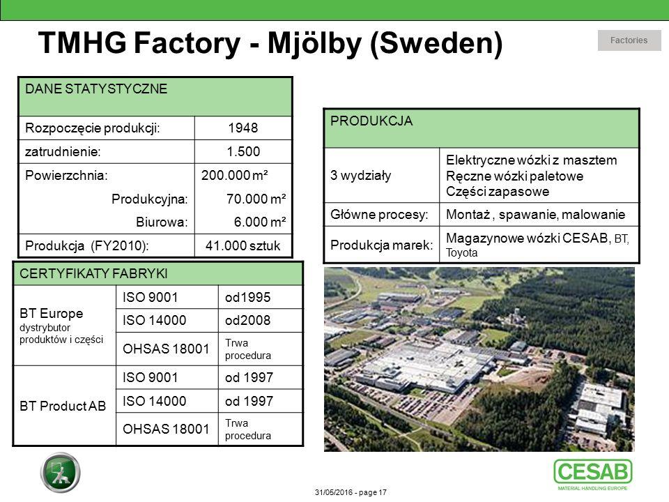 31/05/2016 - page 17 TMHG Factory - Mjölby (Sweden) DANE STATYSTYCZNE Rozpoczęcie produkcji:1948 zatrudnienie:1.500 Powierzchnia:200.000 m² Produkcyjna:70.000 m² Biurowa:6.000 m² Produkcja (FY2010):41.000 sztuk CERTYFIKATY FABRYKI BT Europe dystrybutor produktów i części ISO 9001 od1995 ISO 14000 od2008 OHSAS 18001 Trwa procedura BT Product AB ISO 9001 od 1997 ISO 14000 od 1997 OHSAS 18001 Trwa procedura PRODUKCJA 3 wydziały Elektryczne wózki z masztem Ręczne wózki paletowe Części zapasowe Główne procesy:Montaż, spawanie, malowanie Produkcja marek: Magazynowe wózki CESAB, BT, Toyota Factories
