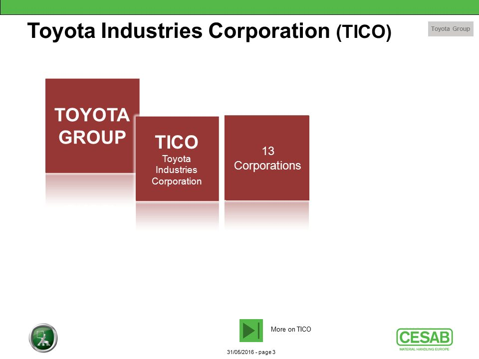 31/05/2016 - page 3 Toyota Industries Corporation (TICO) Toyota Group TOYOTA GROUP TICO Toyota Industries Corporation 13 Corporations More on TICO