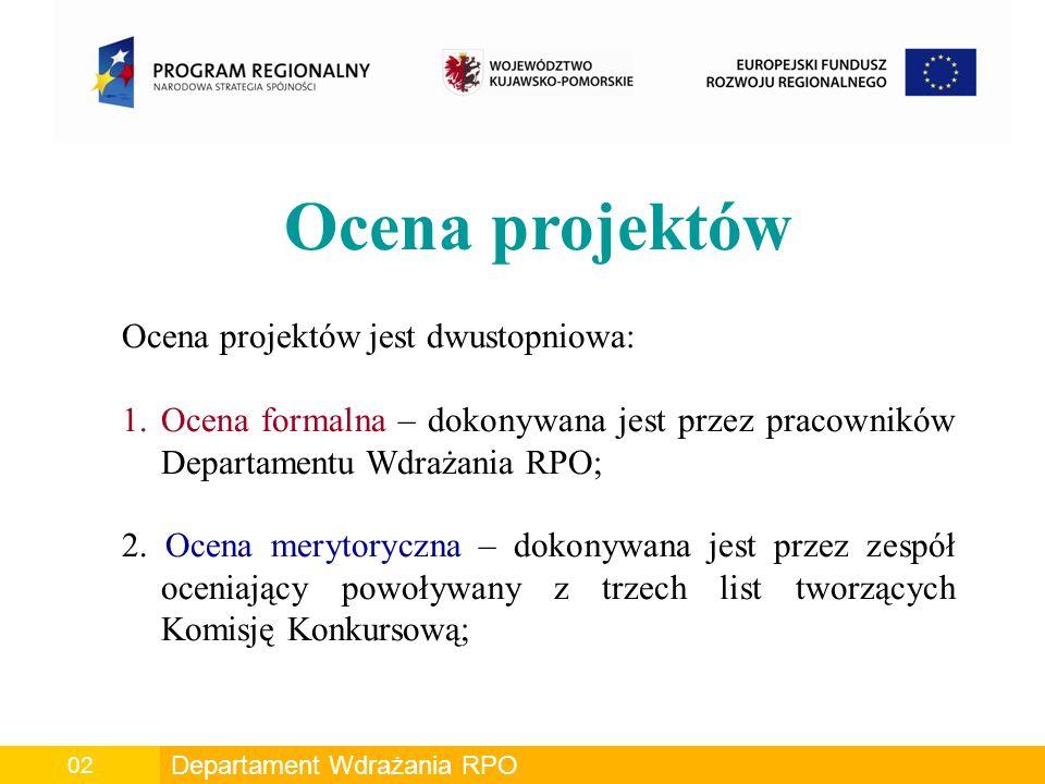 Departament Wdrażania RPO00 Departament Wdrażania RPO 02 Ocena projektów Ocena projektów jest dwustopniowa: 1.Ocena formalna – dokonywana jest przez pracowników Departamentu Wdrażania RPO; 2.
