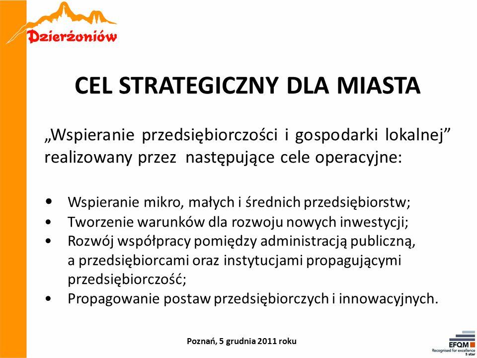 """CEL STRATEGICZNY DLA MIASTA """"Wspieranie przedsiębiorczości i gospodarki lokalnej realizowany przez następujące cele operacyjne: Wspieranie mikro, małych i średnich przedsiębiorstw; Tworzenie warunków dla rozwoju nowych inwestycji; Rozwój współpracy pomiędzy administracją publiczną, a przedsiębiorcami oraz instytucjami propagującymi przedsiębiorczość;Propagowanie postaw przedsiębiorczych i innowacyjnych."""