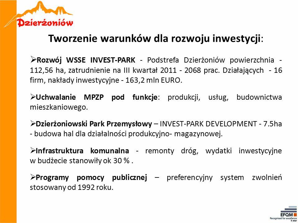 Tworzenie warunków dla rozwoju inwestycji:  Rozwój WSSE INVEST-PARK - Podstrefa Dzierżoniów powierzchnia - 112,56 ha, zatrudnienie na III kwartał 2011 - 2068 prac.