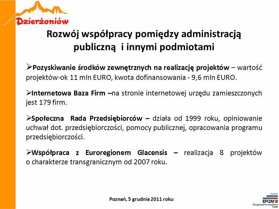 Rozwój współpracy pomiędzy administracją publiczną i innymi podmiotami  Pozyskiwanie środków zewnętrznych na realizację projektów – wartość projektów