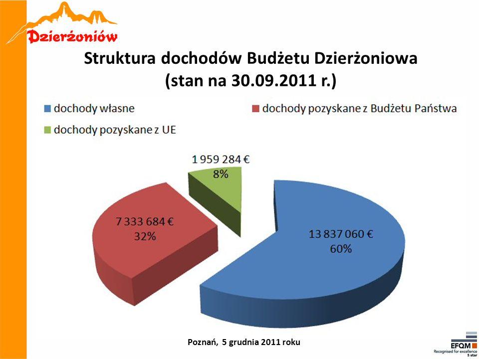 Struktura dochodów Budżetu Dzierżoniowa (stan na 30.09.2011 r.) Poznań, 5 grudnia 2011 roku