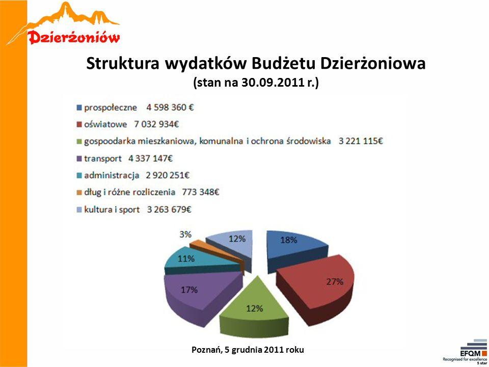 Struktura wydatków Budżetu Dzierżoniowa (stan na 30.09.2011 r.) Poznań, 5 grudnia 2011 roku