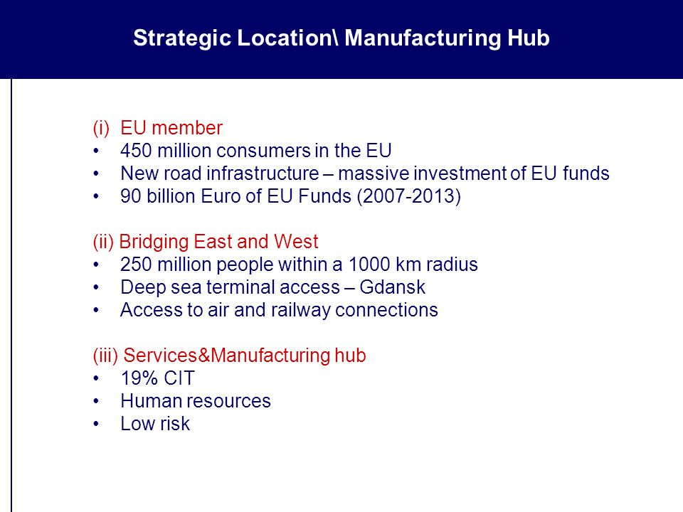 Strategic Location\ Manufacturing Hub (i)EU member 450 million consumers in the EU New road infrastructure – massive investment of EU funds 90 billion Euro of EU Funds (2007-2013) (ii) Bridging East and West 250 million people within a 1000 km radius Deep sea terminal access – Gdansk Access to air and railway connections (iii) Services&Manufacturing hub 19% CIT Human resources Low risk
