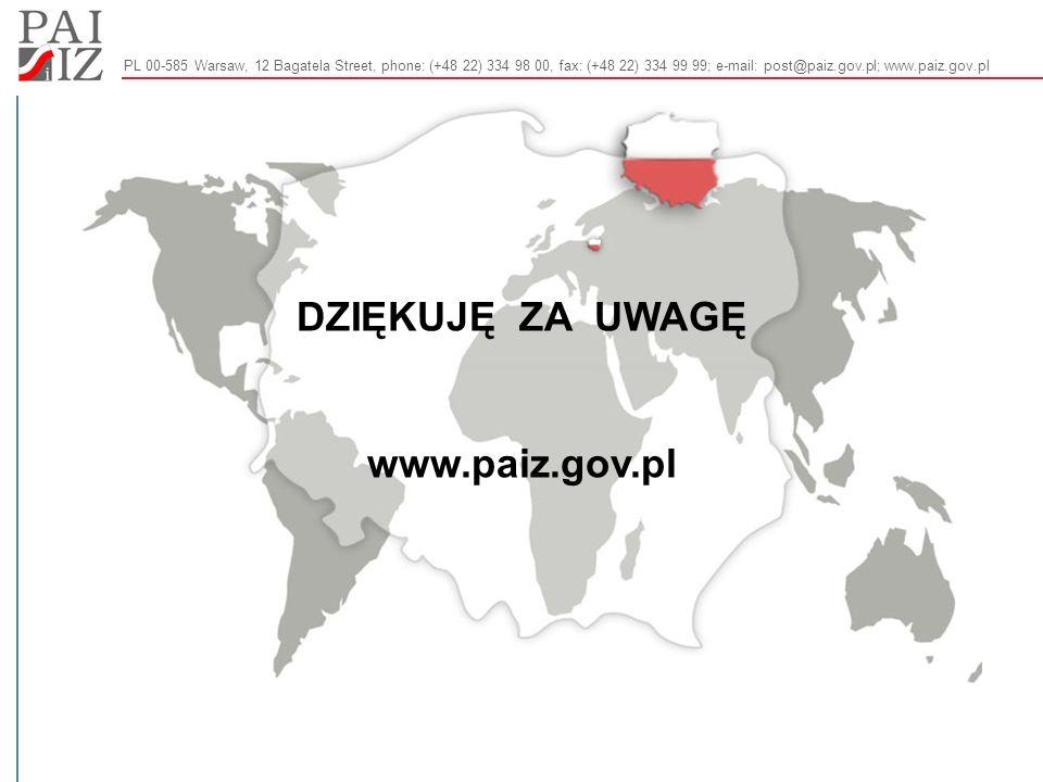 DZIĘKUJĘ ZA UWAGĘ www.paiz.gov.pl PL 00-585 Warsaw, 12 Bagatela Street, phone: (+48 22) 334 98 00, fax: (+48 22) 334 99 99; e-mail: post@paiz.gov.pl; www.paiz.gov.pl