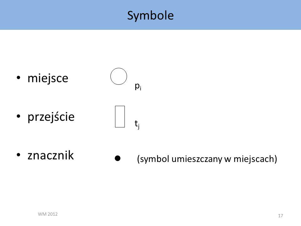Symbole WM 2012 17 miejsce przejście znacznik pipi tjtj (symbol umieszczany w miejscach)