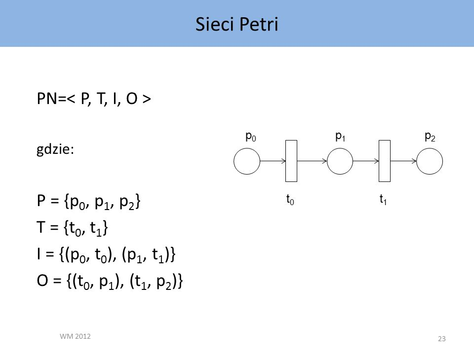 Sieci Petri WM 2012 23 PN= gdzie: P = {p 0, p 1, p 2 } T = {t 0, t 1 } I = {(p 0, t 0 ), (p 1, t 1 )} O = {(t 0, p 1 ), (t 1, p 2 )} p0p0 p1p1 p2p2 t1t1 t0t0
