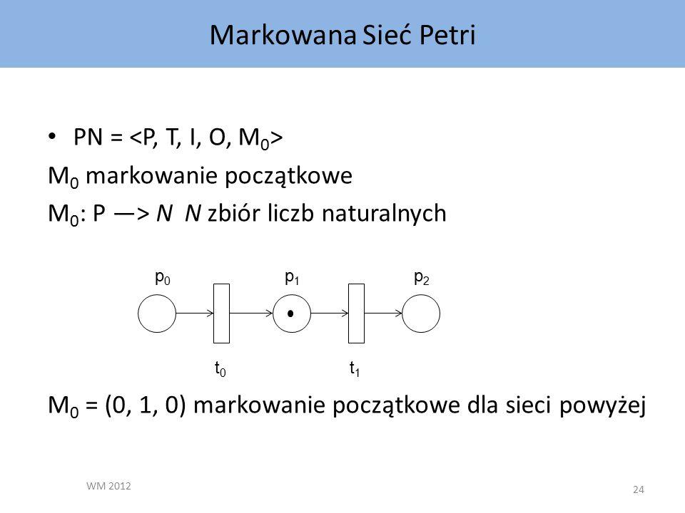 Markowana Sieć Petri WM 2012 24 PN = M 0 markowanie początkowe M 0 : P ―> NN zbiór liczb naturalnych M 0 = (0, 1, 0) markowanie początkowe dla sieci powyżej p0p0 p1p1 p2p2 t1t1 t0t0