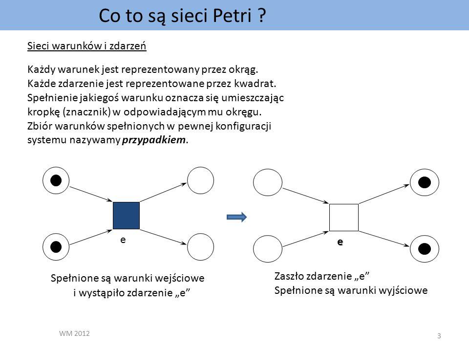 Sieci Petri WM 2012 14 Dla logistycznych systemów sterowania i zarządzania to: narzędzie graficzne narzędzie matematyczne narzędzie analizy fomalnej i symulacji narzędzie optymalizacji