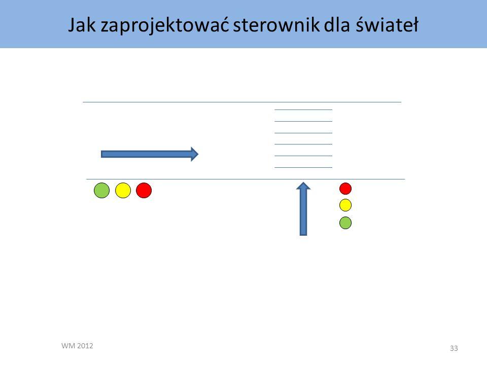 Jak zaprojektować sterownik dla świateł WM 2012 33