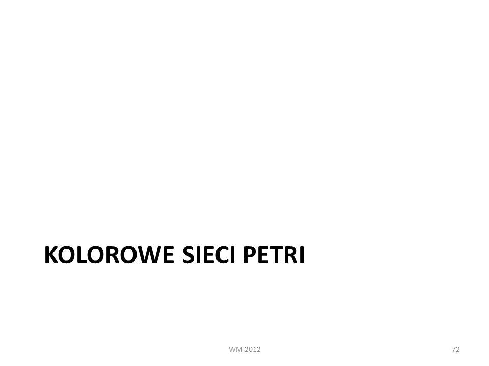 KOLOROWE SIECI PETRI WM 201272
