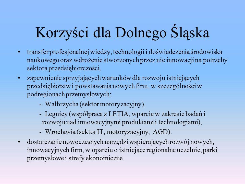 Korzyści dla Dolnego Śląska transfer profesjonalnej wiedzy, technologii i doświadczenia środowiska naukowego oraz wdrożenie stworzonych przez nie innowacji na potrzeby sektora przedsiębiorczości, zapewnienie sprzyjających warunków dla rozwoju istniejących przedsiębiorstw i powstawania nowych firm, w szczególności w podregionach przemysłowych: - Wałbrzycha (sektor motoryzacyjny), - Legnicy (współpraca z LETIA, wparcie w zakresie badań i rozwoju nad innowacyjnymi produktami i technologiami), - Wrocławia (sektor IT, motoryzacyjny, AGD).