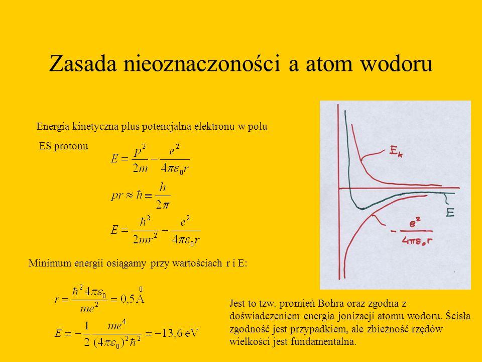 Zasada nieoznaczoności a atom wodoru Energia kinetyczna plus potencjalna elektronu w polu ES protonu Minimum energii osiągamy przy wartościach r i E: Jest to tzw.