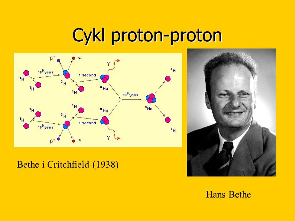 Cykl proton-proton Bethe i Critchfield (1938) Hans Bethe