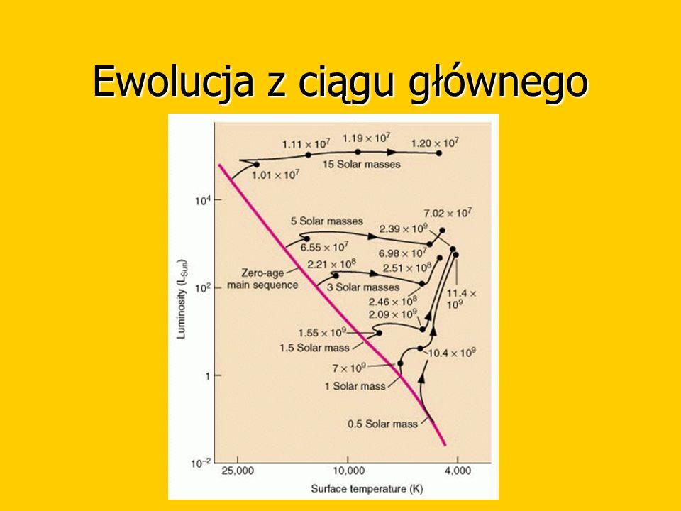Ewolucja z ciągu głównego