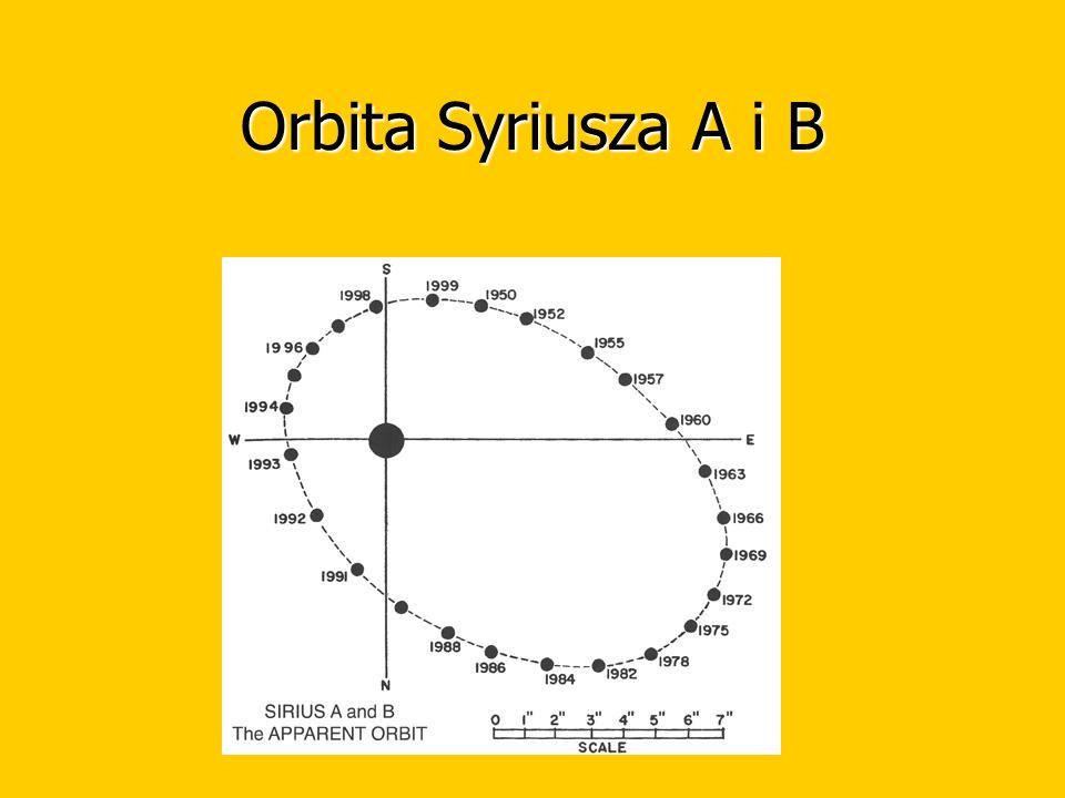 Orbita Syriusza A i B