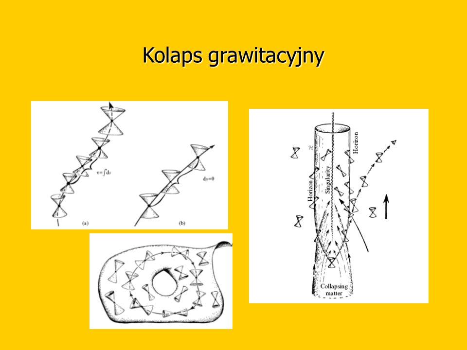 Kolaps grawitacyjny