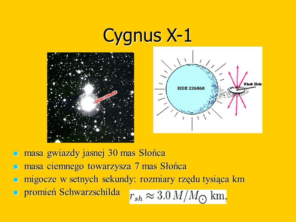 Cygnus X-1 masa gwiazdy jasnej 30 mas Słońca masa gwiazdy jasnej 30 mas Słońca masa ciemnego towarzysza 7 mas Słońca masa ciemnego towarzysza 7 mas Słońca migocze w setnych sekundy: rozmiary rzędu tysiąca km migocze w setnych sekundy: rozmiary rzędu tysiąca km promień Schwarzschilda promień Schwarzschilda