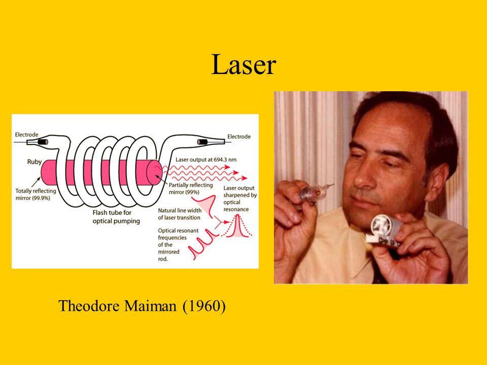 Laser Theodore Maiman (1960)