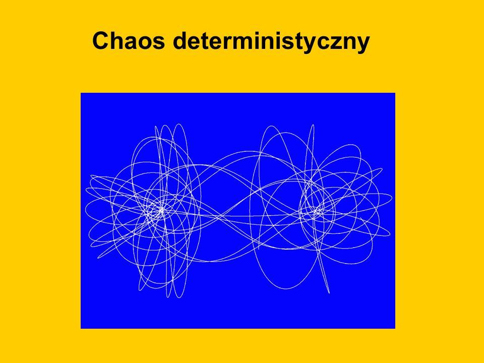 Chaos deterministyczny